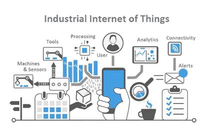 工业互联网(工业4.0)